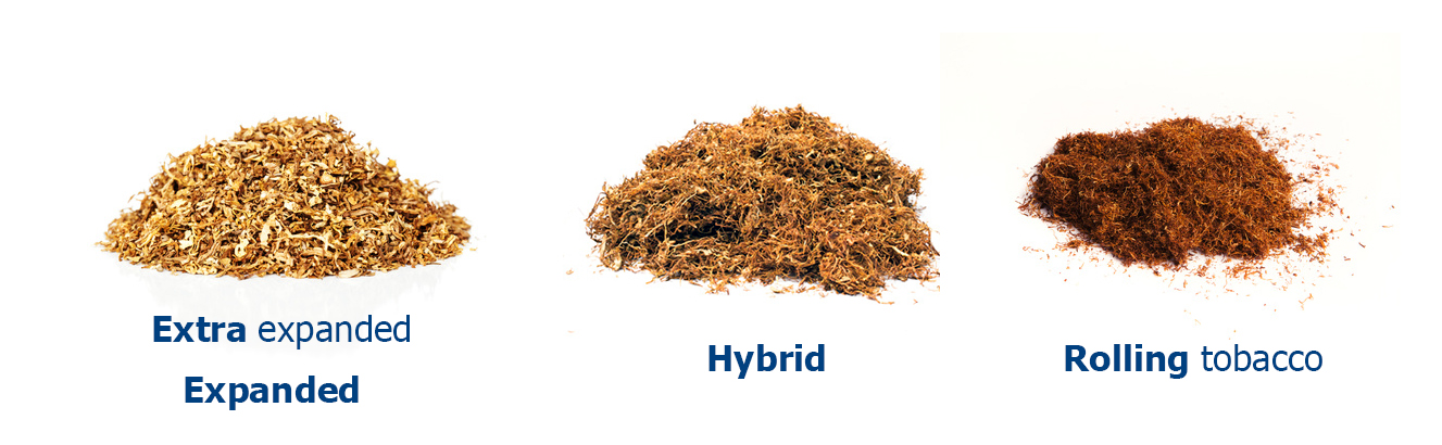 Types Of Rolling Tobacco 171 Eurotabaco Blog